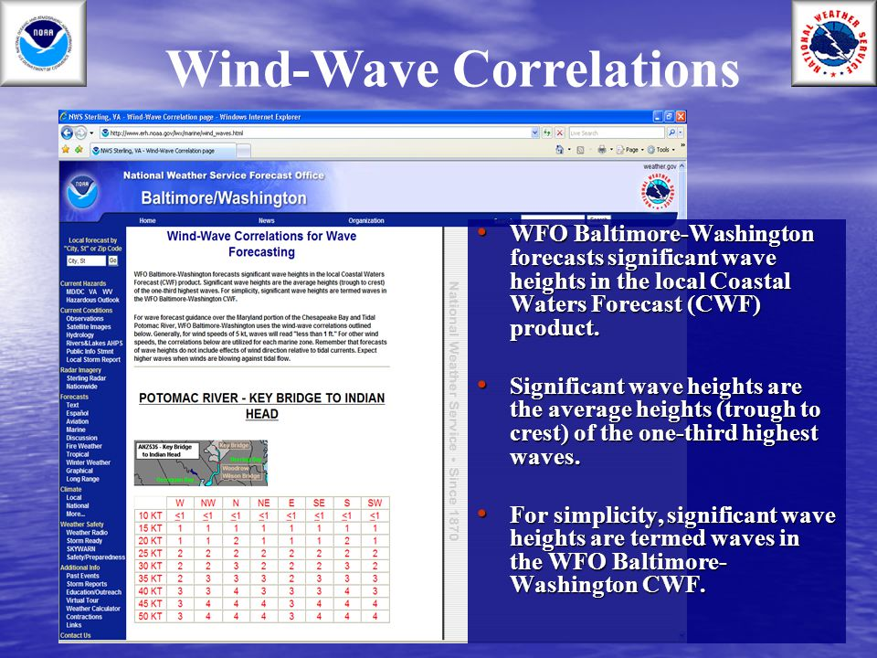 Wind-Wave Correlations