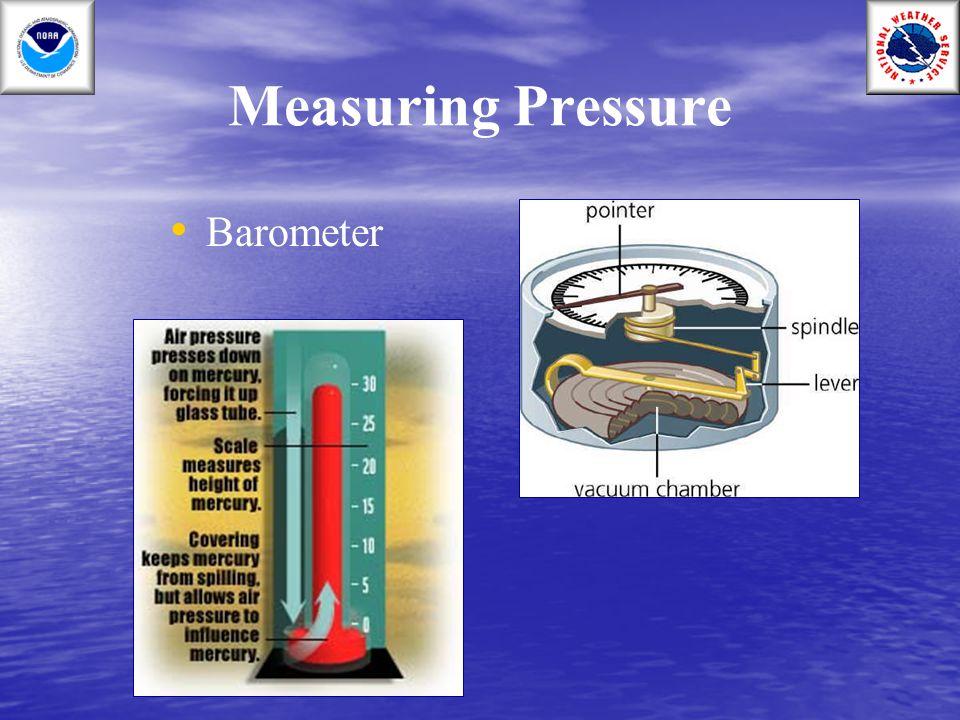 Measuring Pressure Barometer