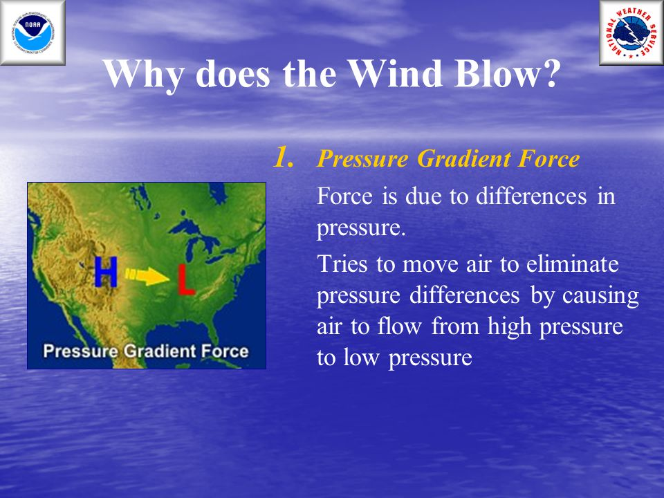 Why does the Wind Blow Pressure Gradient Force