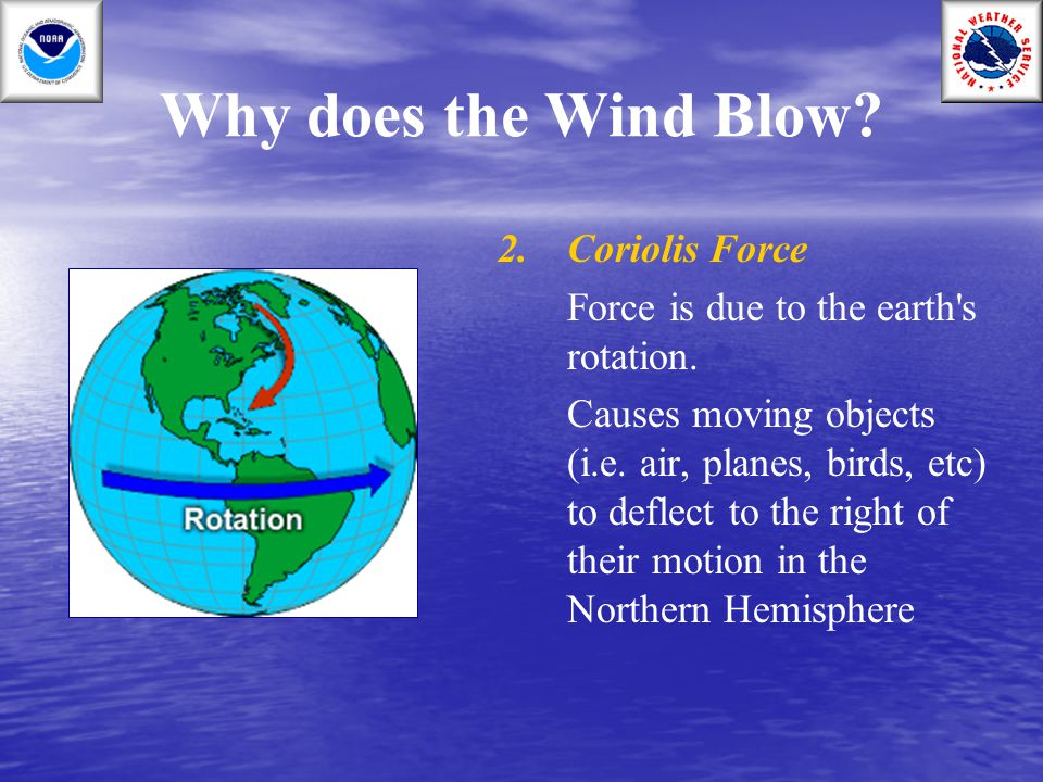 Why does the Wind Blow 2. Coriolis Force