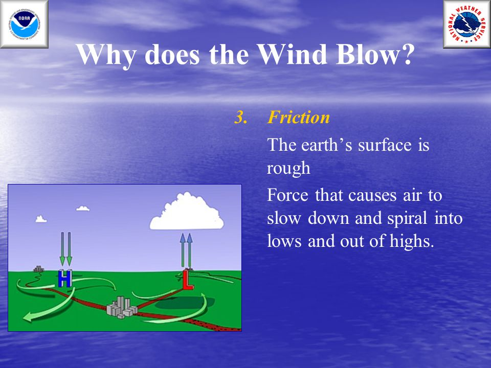 Why does the Wind Blow 3. Friction The earth's surface is rough