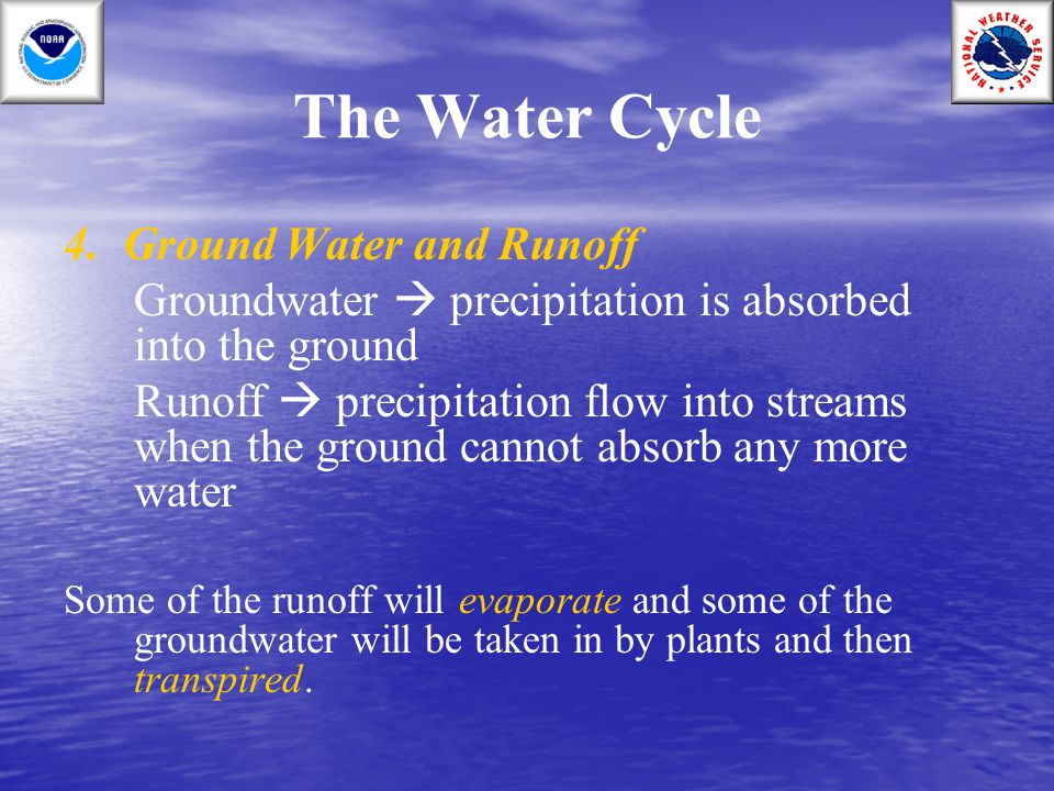 The Water Cycle 4. Ground Water and Runoff