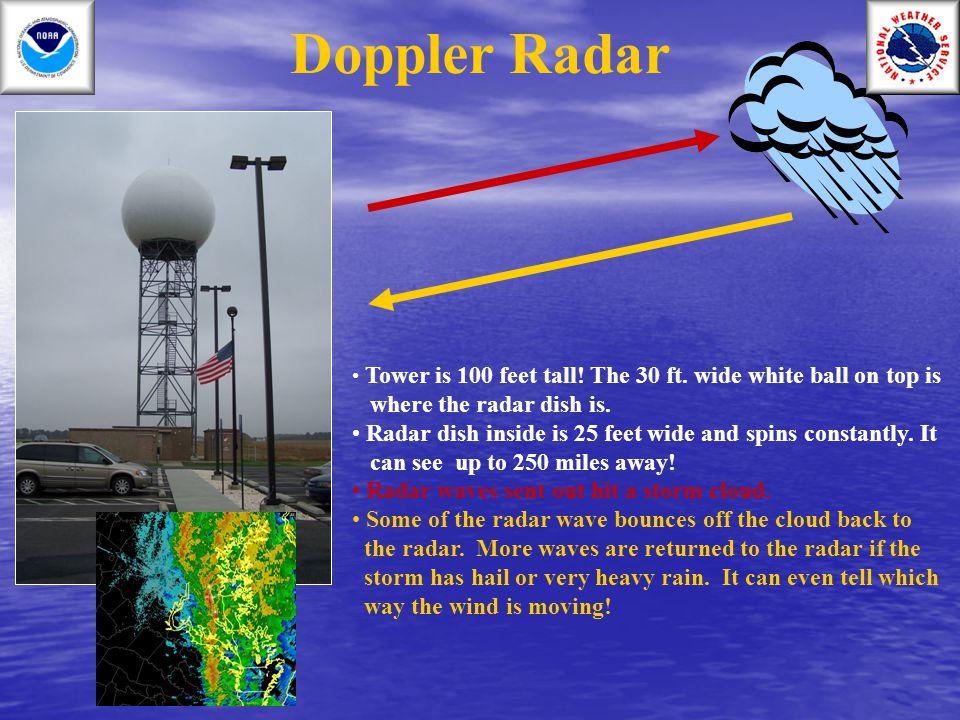 Doppler Radar where the radar dish is.