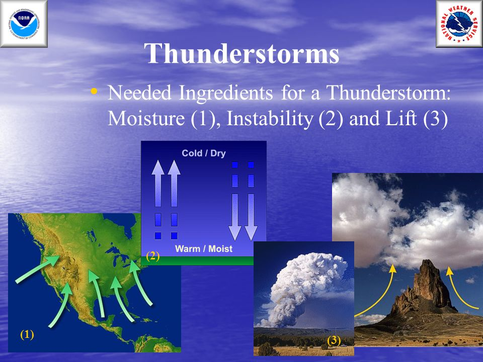 Thunderstorms Needed Ingredients for a Thunderstorm: Moisture (1), Instability (2) and Lift (3) (2)