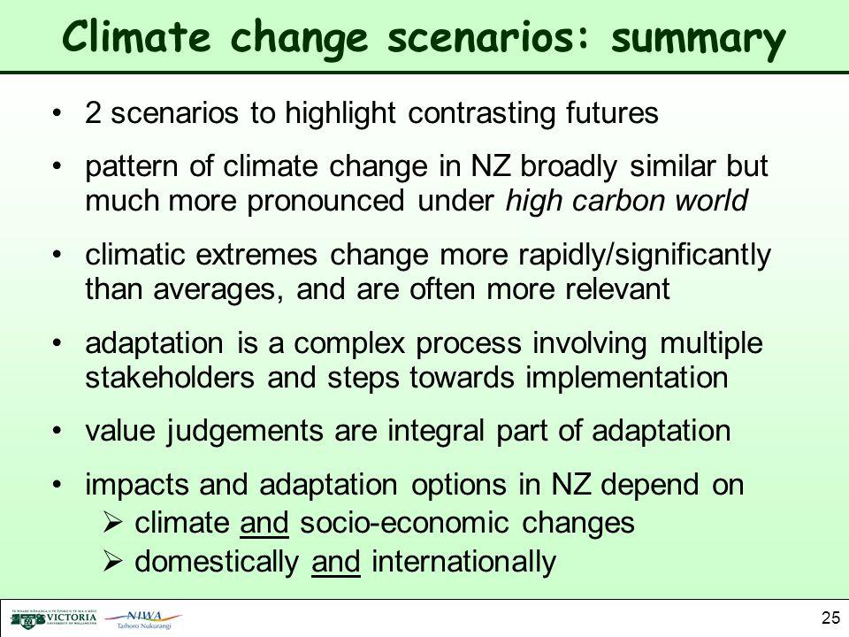 Climate change scenarios: summary