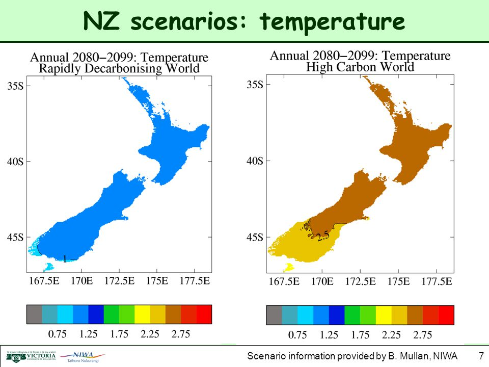 NZ scenarios: temperature