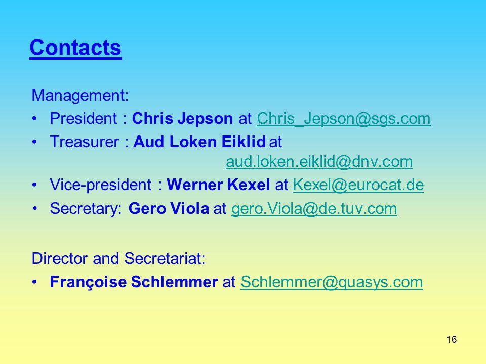 Contacts  Secretary: Gero Viola at gero.Viola@de.tuv.com Management: