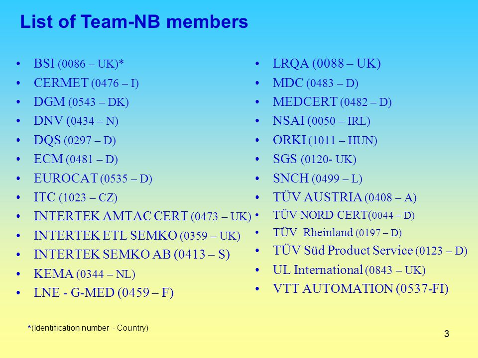 List of Team-NB members