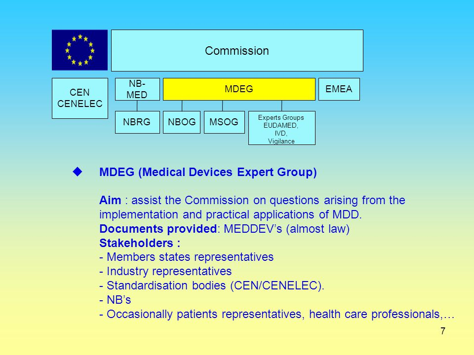 MDEG (Medical Devices Expert Group)