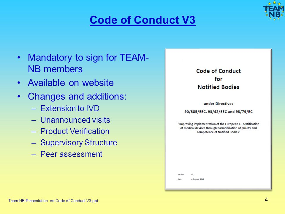 Code of Conduct V3 Mandatory to sign for TEAM-NB members