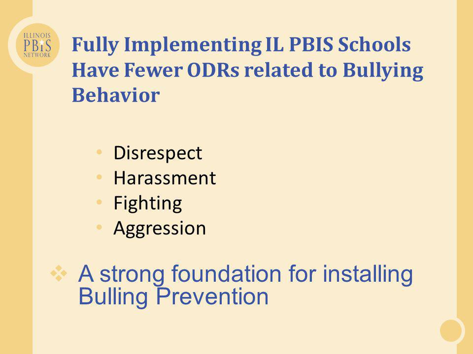 A strong foundation for installing Bulling Prevention