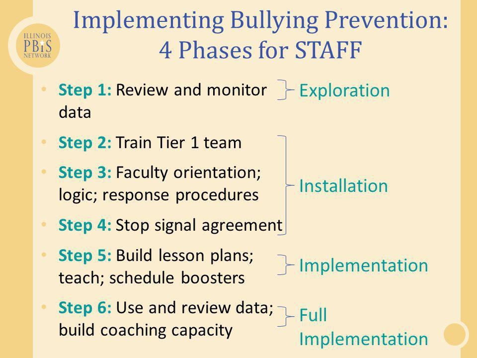 Implementing Bullying Prevention: 4 Phases for STAFF