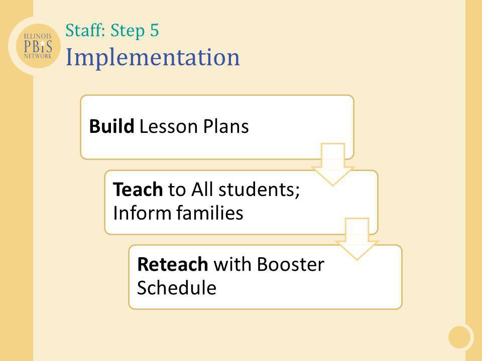 Staff: Step 5 Implementation