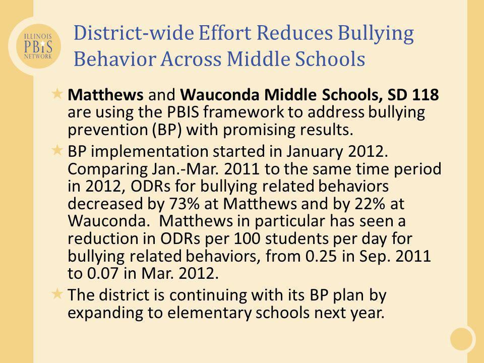 District-wide Effort Reduces Bullying Behavior Across Middle Schools