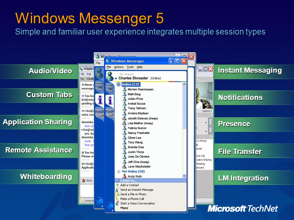Windows Messenger 5 Simple and familiar user experience integrates multiple session types