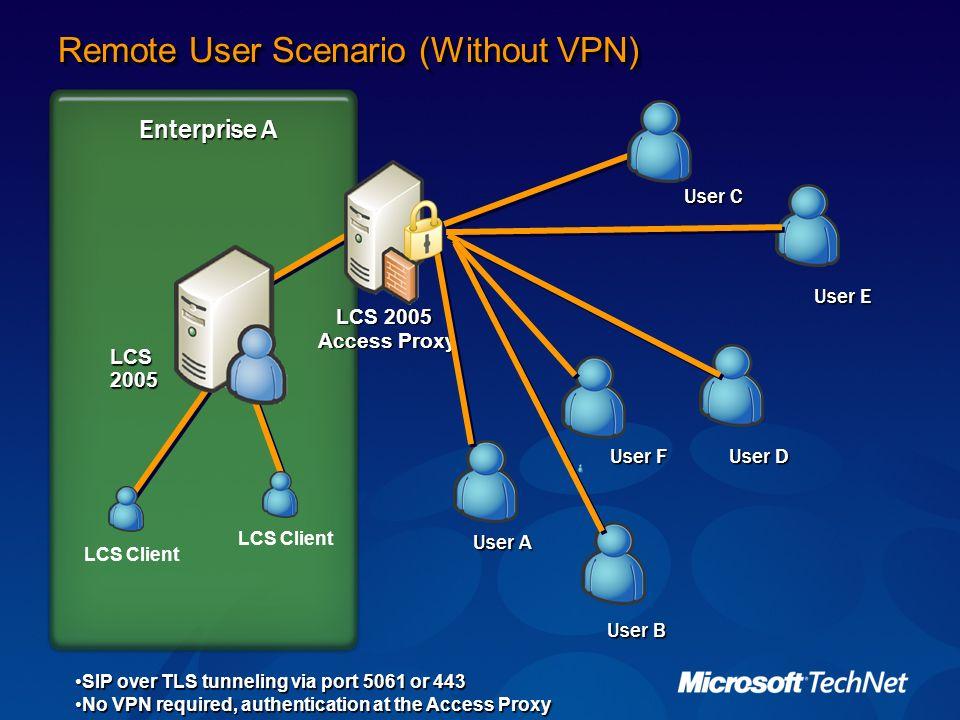 Remote User Scenario (Without VPN)
