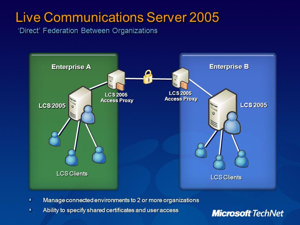 Live Communications Server 2005 'Direct' Federation Between Organizations