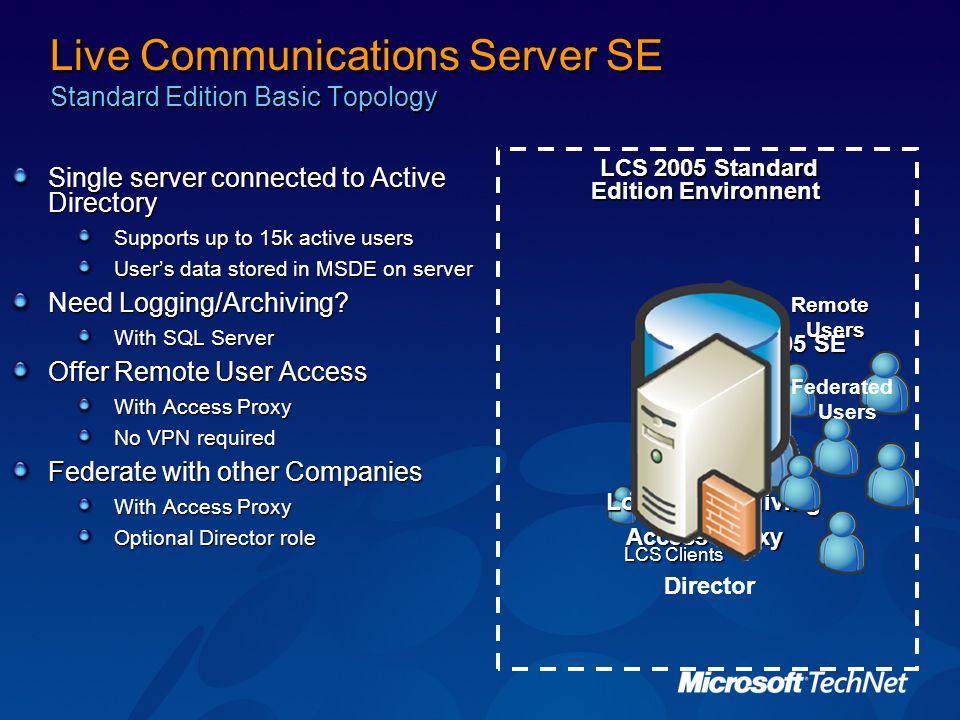 Live Communications Server SE Standard Edition Basic Topology