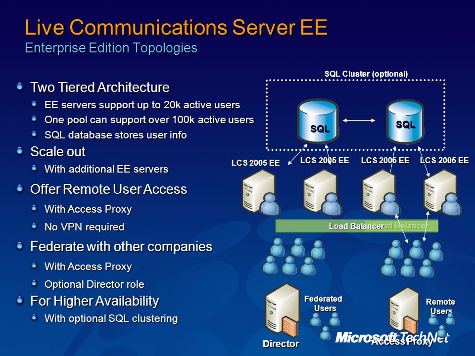 Live Communications Server EE Enterprise Edition Topologies