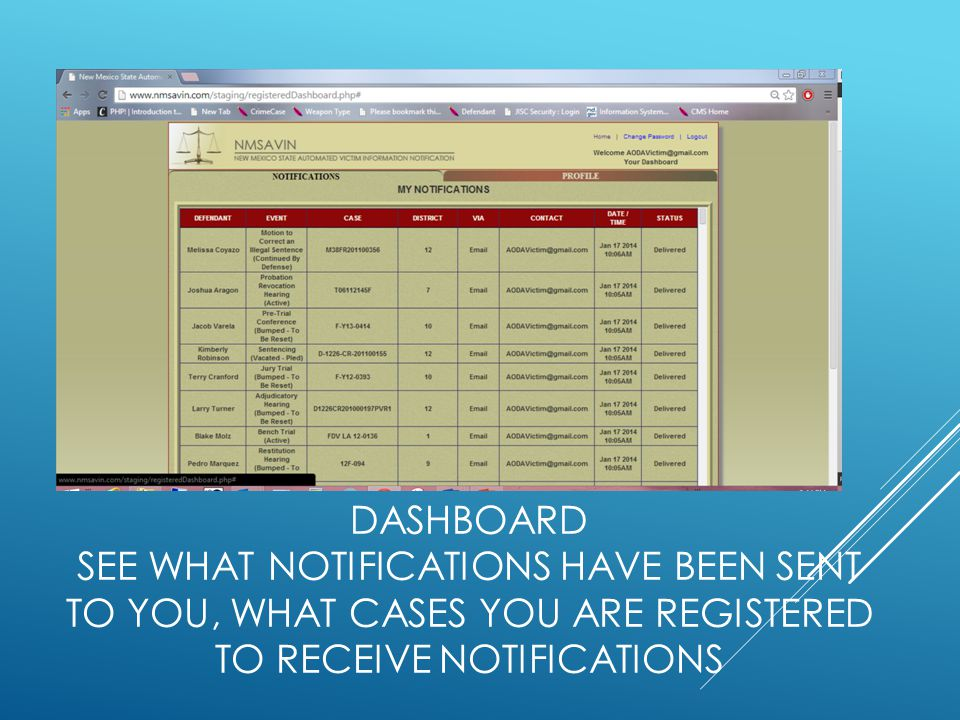 DASHBOARD see what NOTIFICATIONS have been sent to you, what cases you are registered to receive notifications