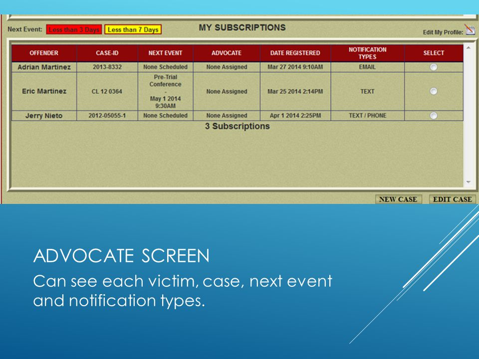 Advocate SCreen Can see each victim, case, next event and notification types.