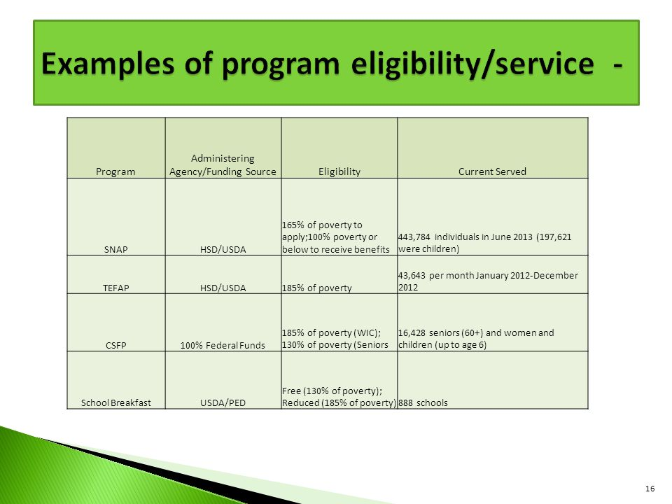 Examples of program eligibility/service -