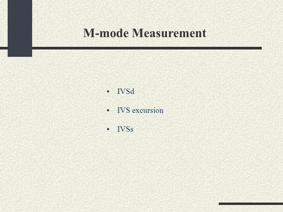 M-mode Measurement IVSd IVS excursion IVSs