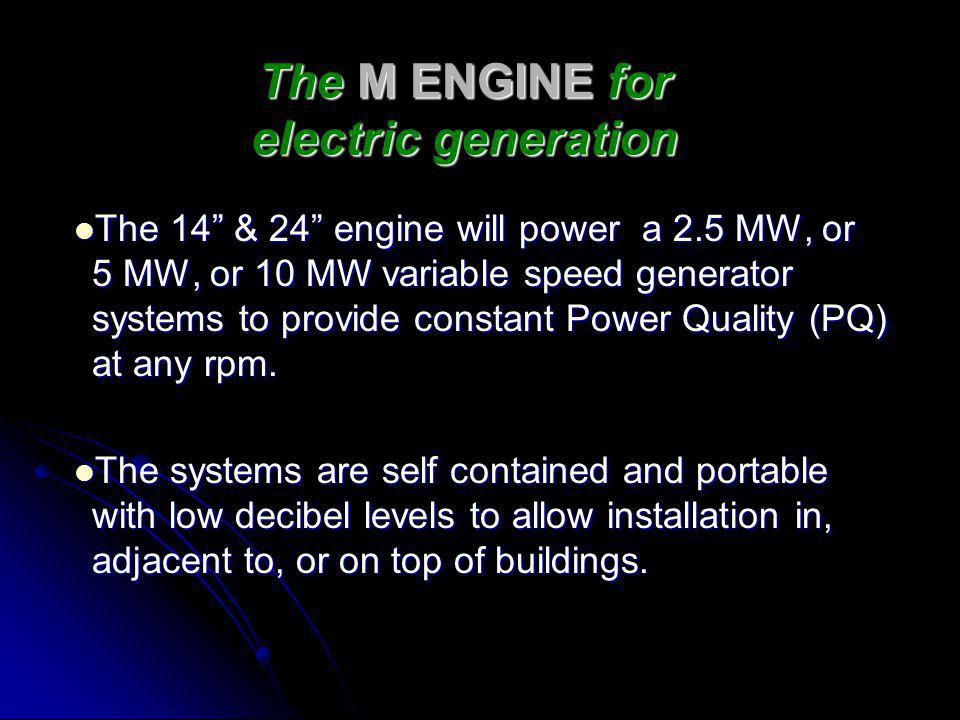 The M ENGINE for electric generation