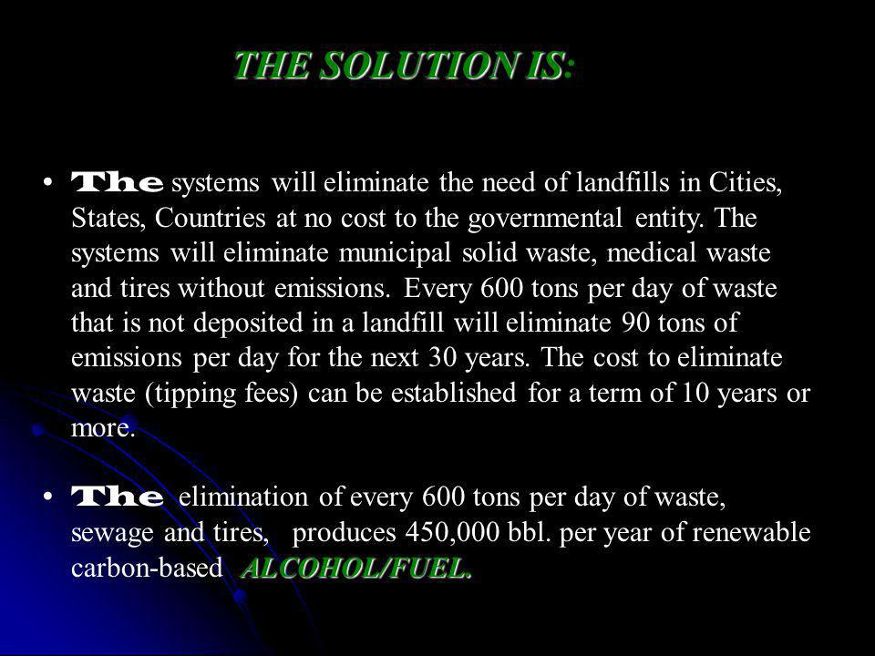 THE SOLUTION IS: