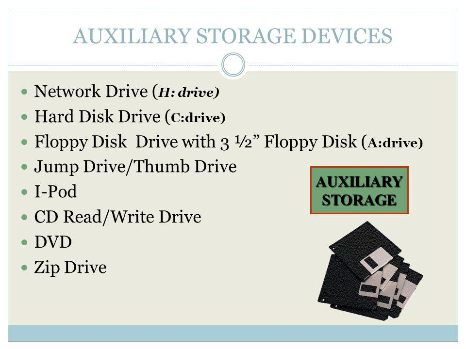 Auxiliary Storage Devices