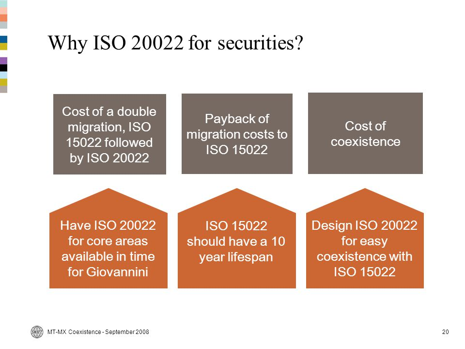 Why ISO 20022 for securities Cost of a double migration, ISO 15022 followed by ISO 20022. Payback of migration costs to ISO 15022.