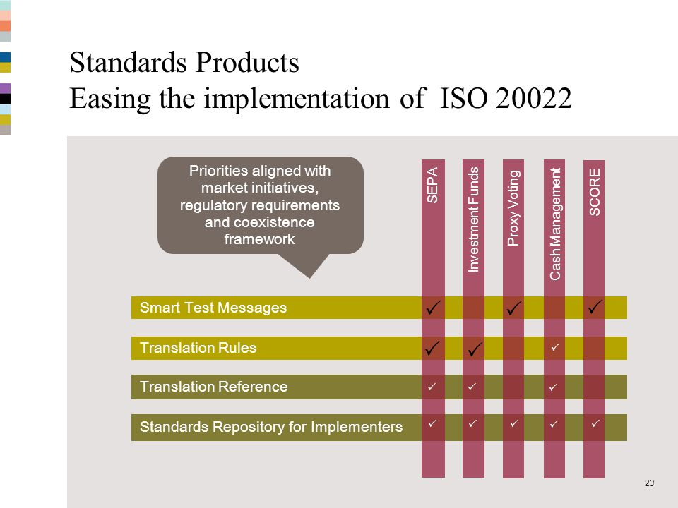 Standards Products Easing the implementation of ISO 20022