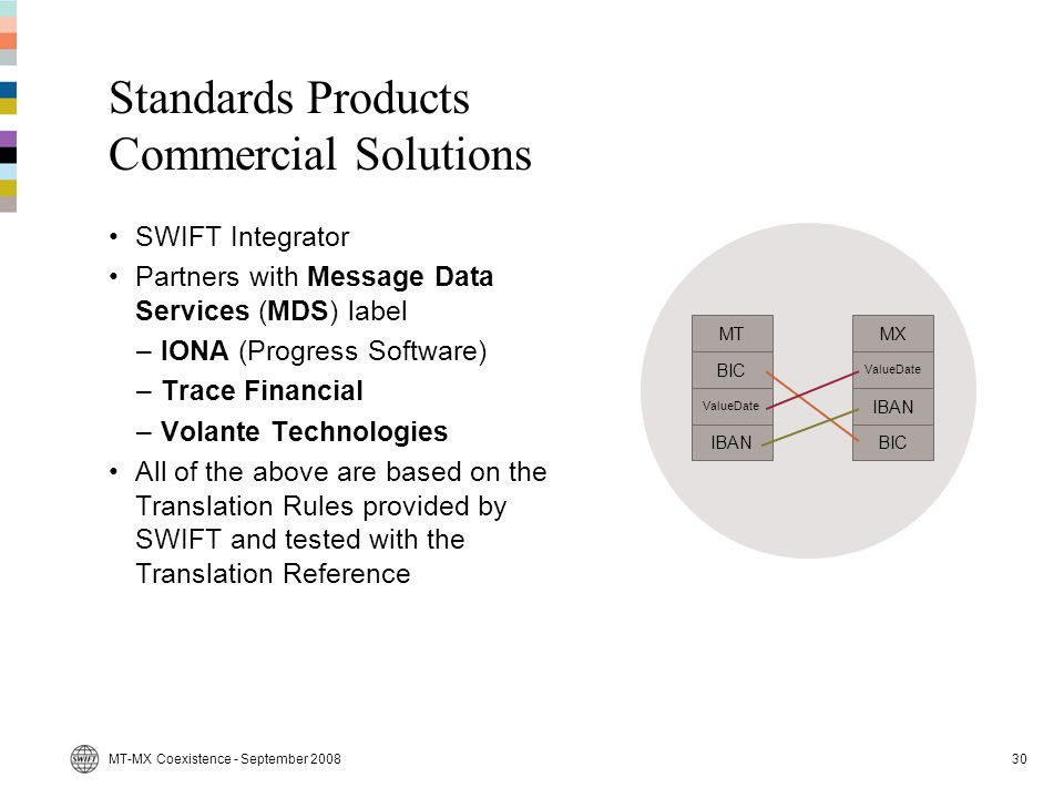 Standards Products Commercial Solutions