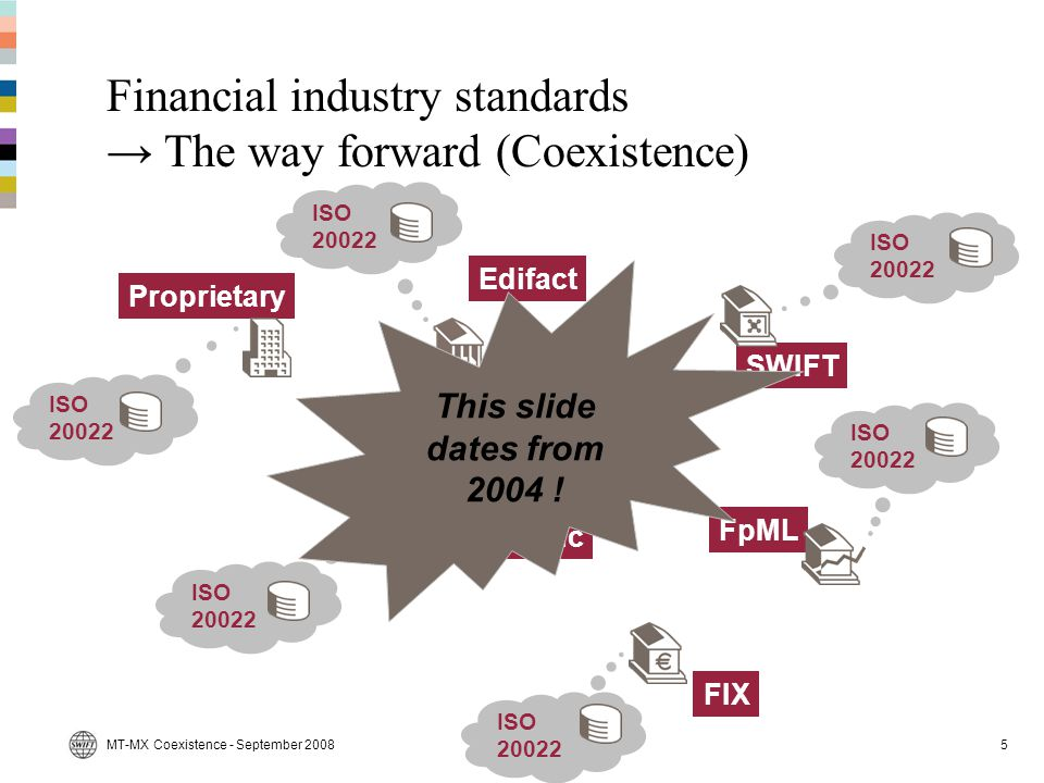Financial industry standards → The way forward (Coexistence)
