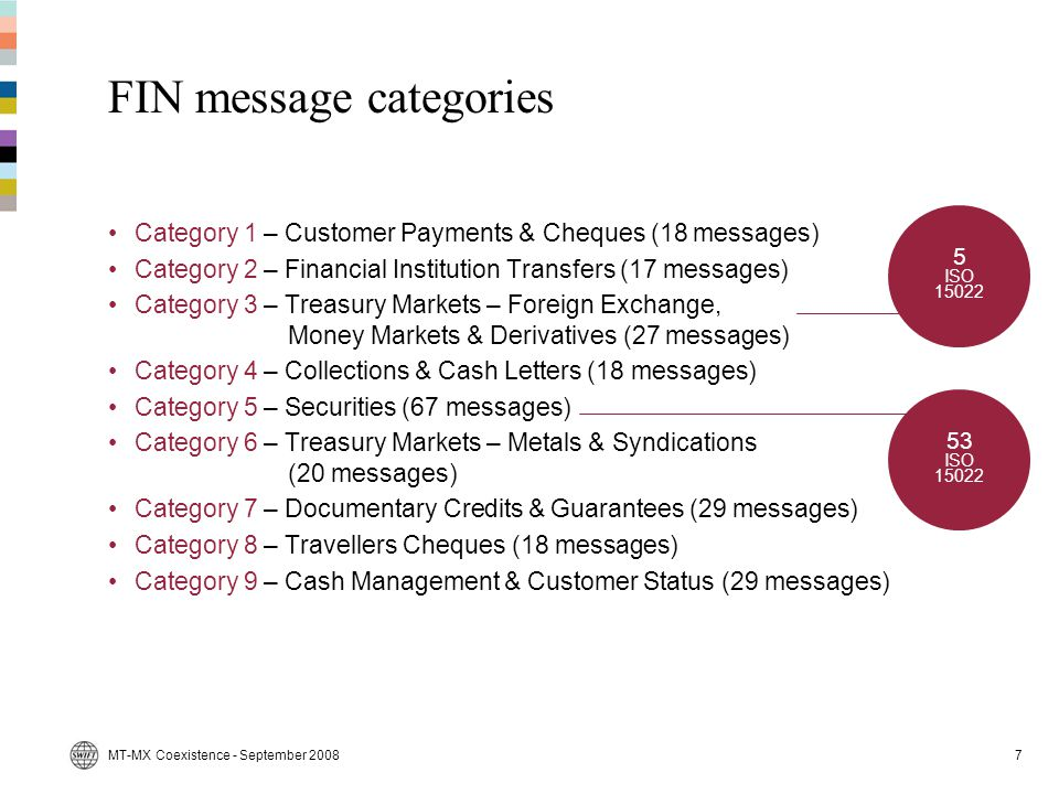 FIN message categories