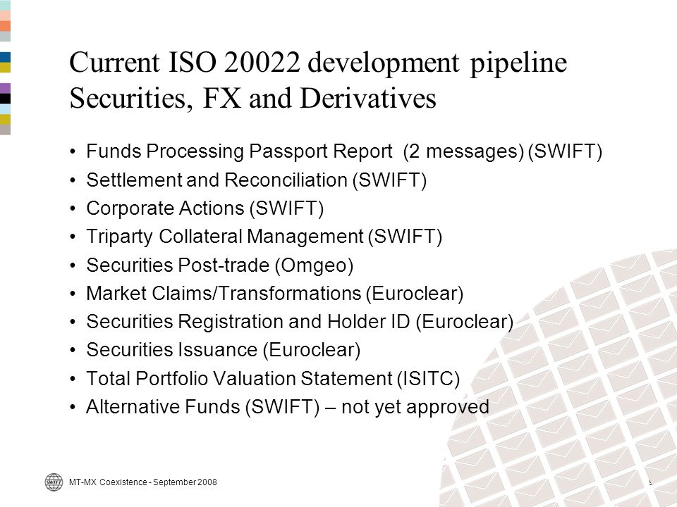 Current ISO 20022 development pipeline Securities, FX and Derivatives