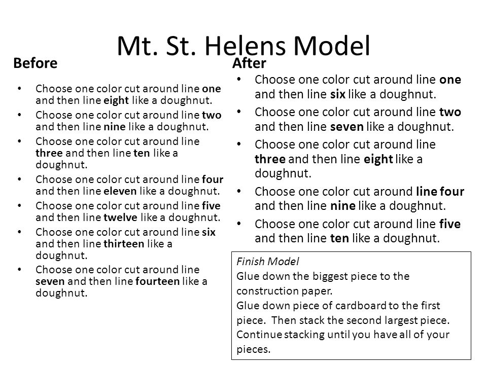 Mt. St. Helens Model Before After