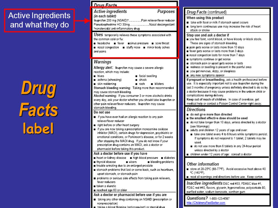 Drug Facts label Active Ingredients and what they do