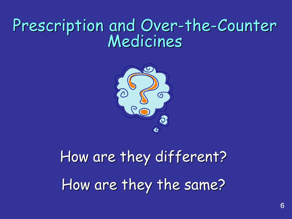 Prescription and Over-the-Counter Medicines