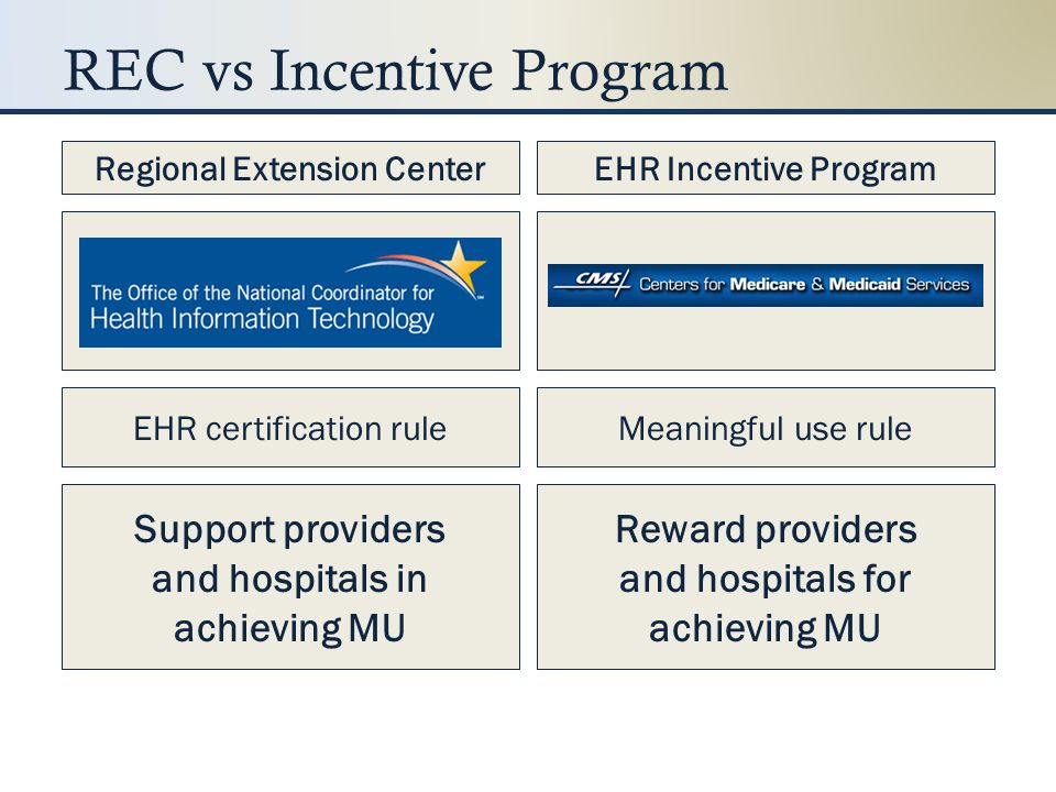 REC vs Incentive Program