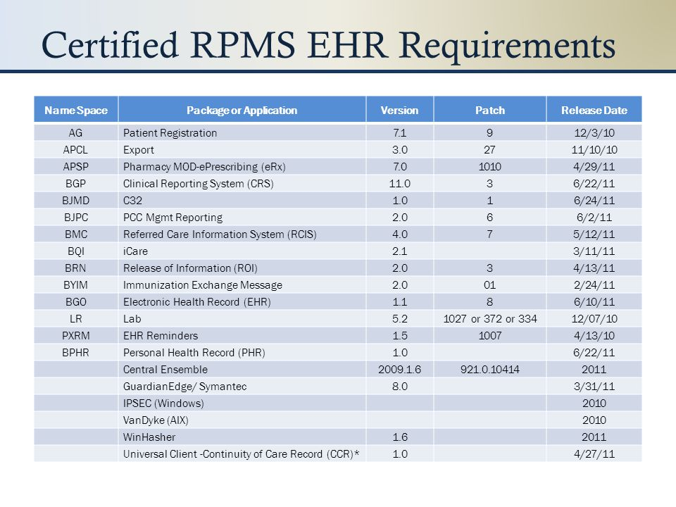 Certified RPMS EHR Requirements