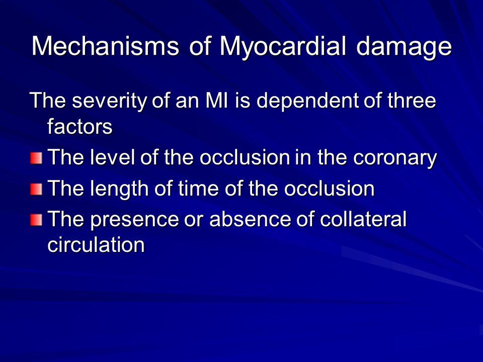 Mechanisms of Myocardial damage