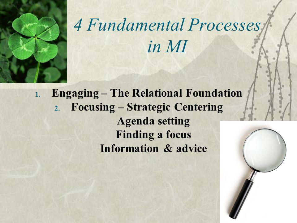4 Fundamental Processes in MI