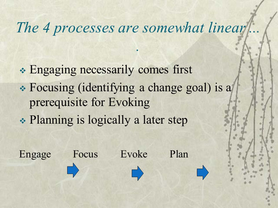 The 4 processes are somewhat linear ... .