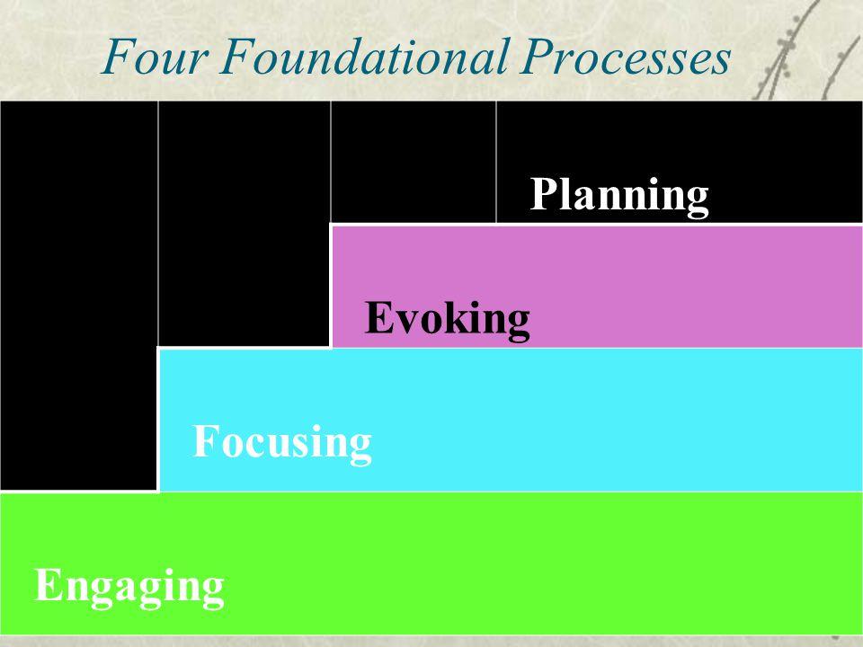 Four Foundational Processes