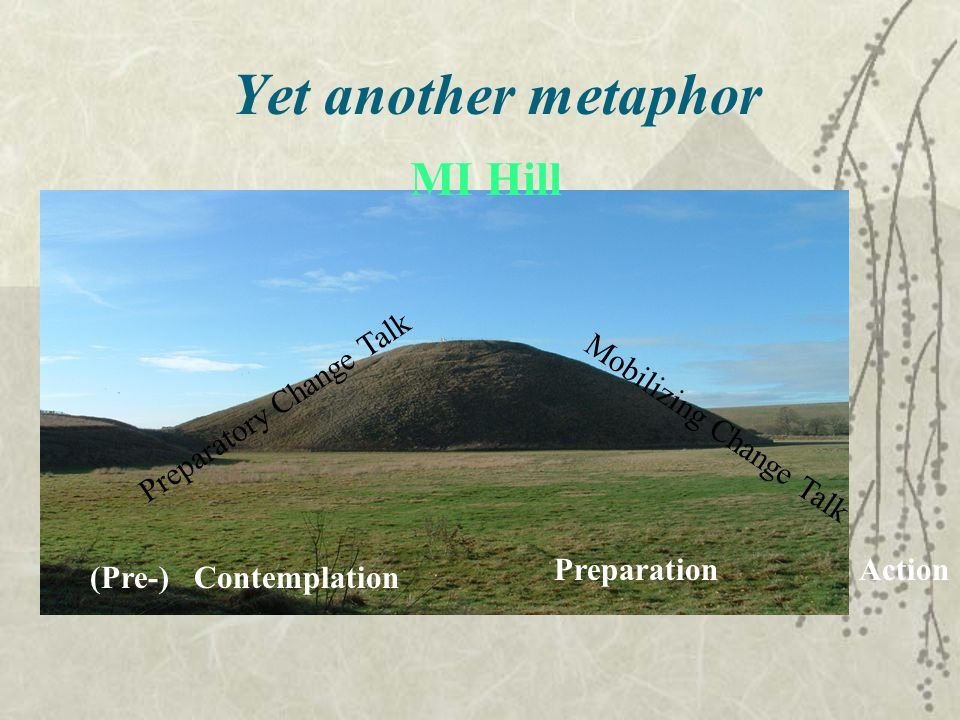 Yet another metaphor MI Hill Preparatory Change Talk