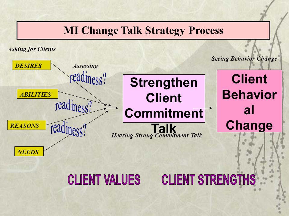 MI Change Talk Strategy Process