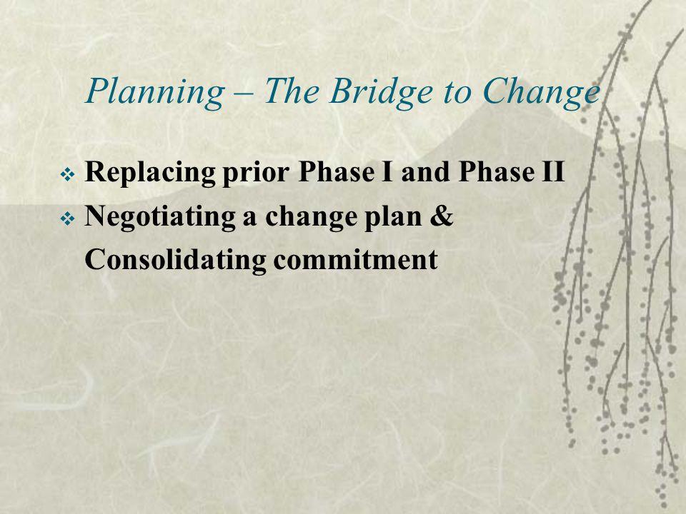 Planning – The Bridge to Change