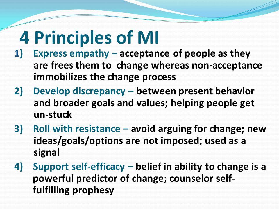 4 Principles of MI
