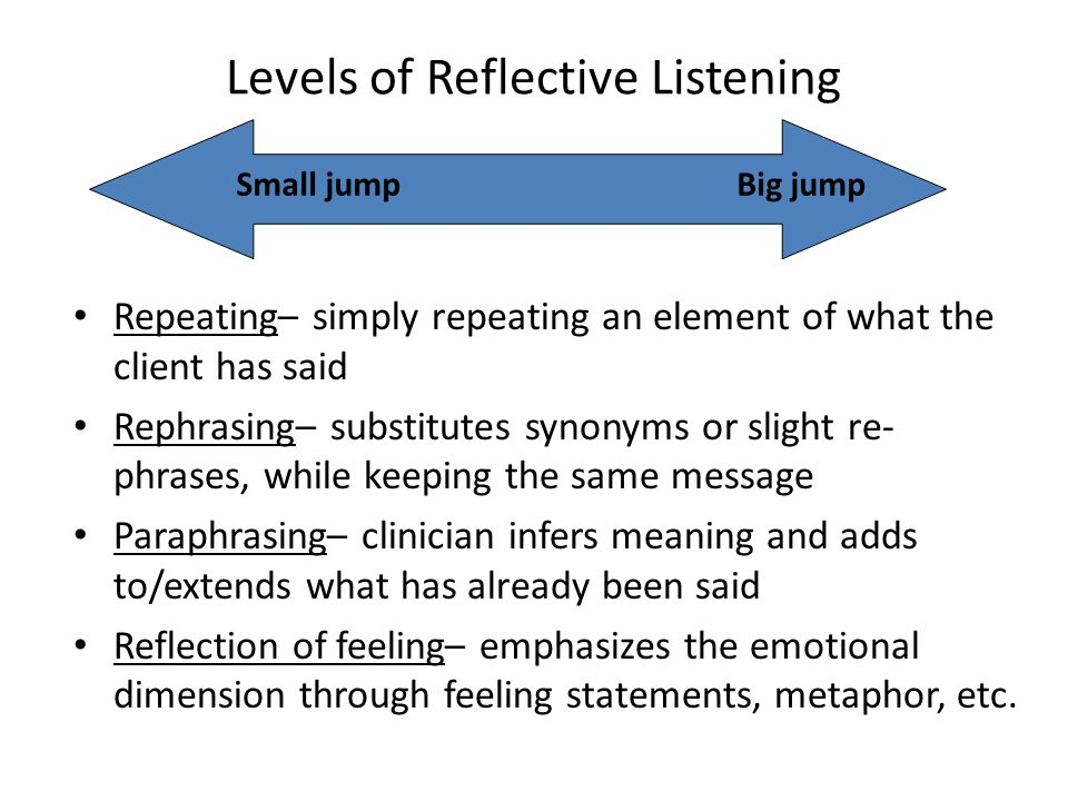 Levels of Reflective Listening